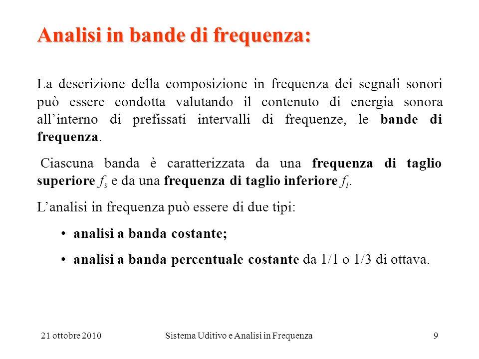 21 ottobre 2010Sistema Uditivo e Analisi in Frequenza10 Analisi a banda costante: analisi a banda costante se f = f s – f i = costante, per esempio 1 Hz, 10 Hz, ecc.