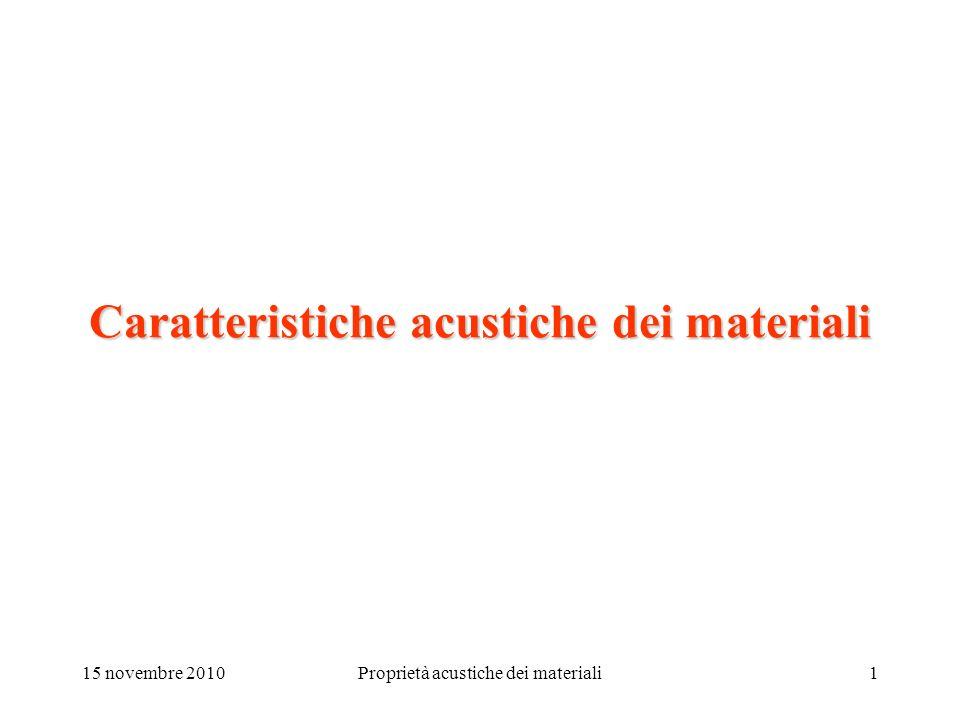 15 novembre 2010Proprietà acustiche dei materiali12 Pannelli vibranti : densità superficiale del pannello (Kg/m 2 ) d : distanza pannello – parete (m) MATERIALI FONOASSORBENTI