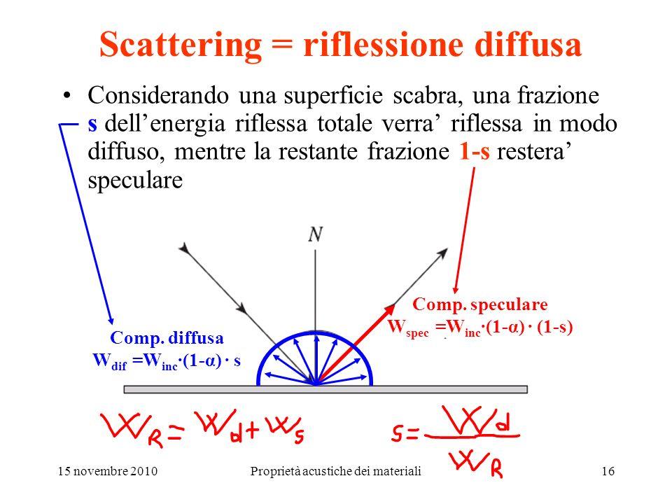 15 novembre 2010Proprietà acustiche dei materiali16 Scattering = riflessione diffusa Considerando una superficie scabra, una frazione s dellenergia ri