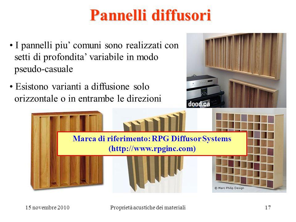 15 novembre 2010Proprietà acustiche dei materiali17 Pannelli diffusori I pannelli piu comuni sono realizzati con setti di profondita variabile in modo