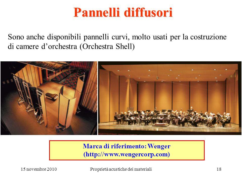 15 novembre 2010Proprietà acustiche dei materiali18 Pannelli diffusori Sono anche disponibili pannelli curvi, molto usati per la costruzione di camere