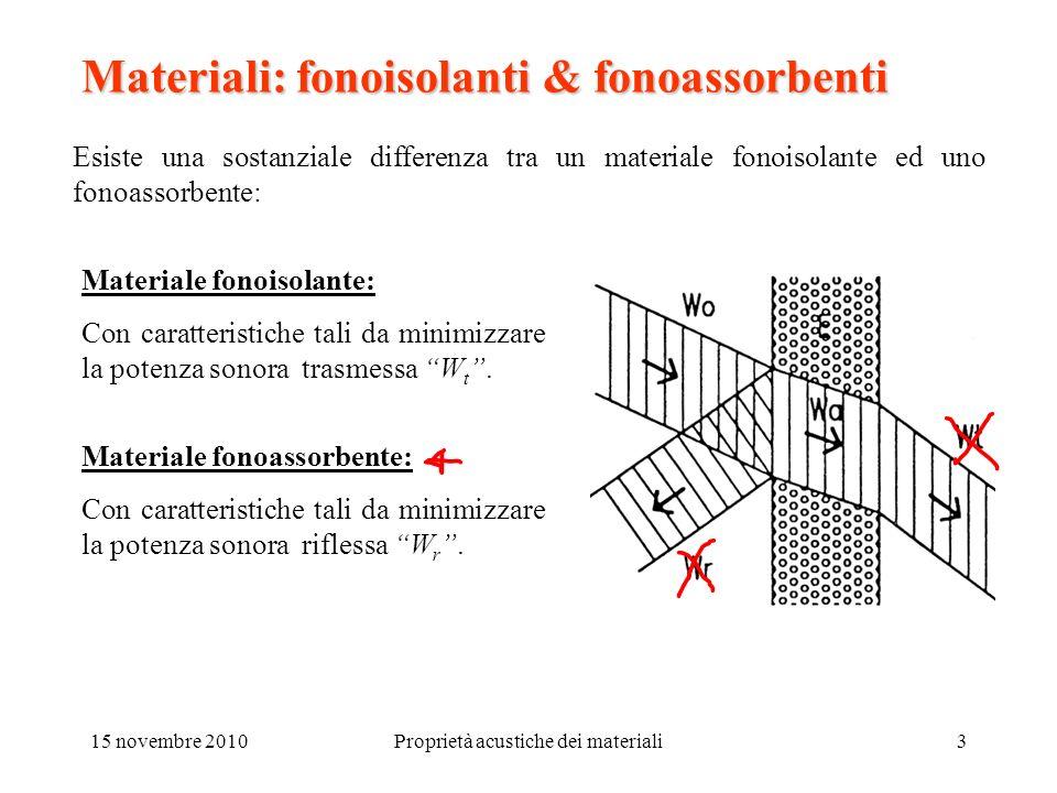 15 novembre 2010Proprietà acustiche dei materiali4 Fonoassorbimento = poca riflessione Considerando una superficie riflettente di grandi dimensioni rispetto allonda sonora, la riflessione del suono segue le stesse leggi fisiche della riflessione della luce (Legge di Snell).
