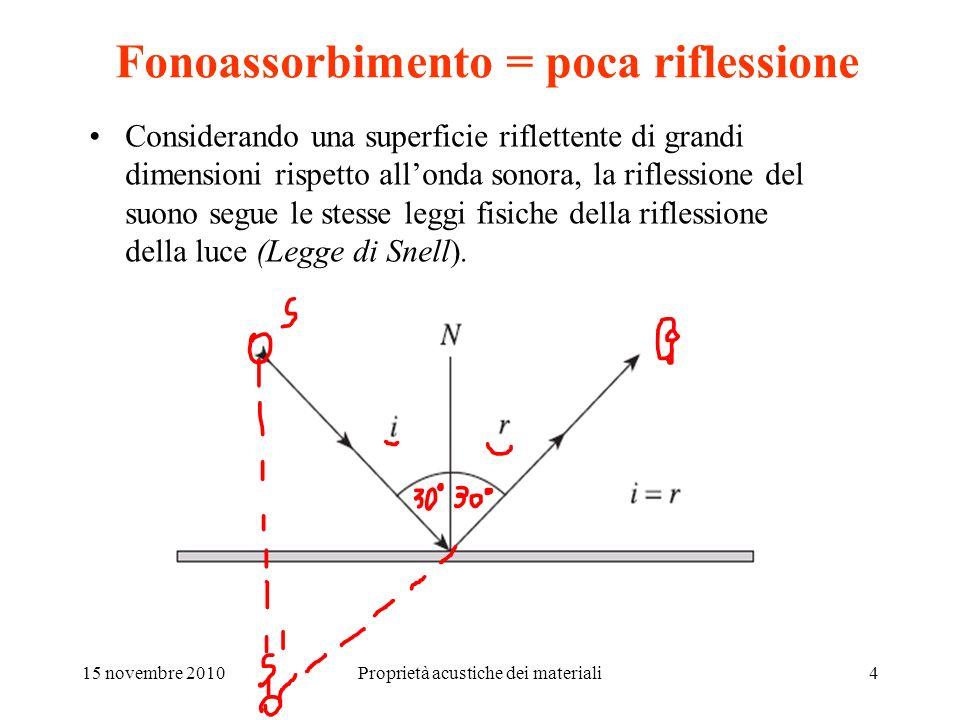 15 novembre 2010Proprietà acustiche dei materiali4 Fonoassorbimento = poca riflessione Considerando una superficie riflettente di grandi dimensioni ri
