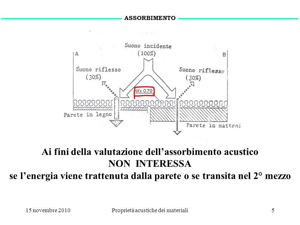 15 novembre 2010Proprietà acustiche dei materiali5 ASSORBIMENTO Ai fini della valutazione dellassorbimento acustico NON INTERESSA se lenergia viene tr