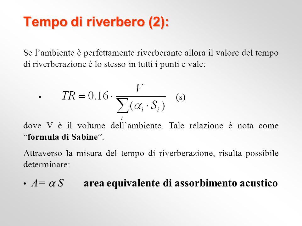 Tempo di riverbero (2): Se lambiente è perfettamente riverberante allora il valore del tempo di riverberazione è lo stesso in tutti i punti e vale: (s