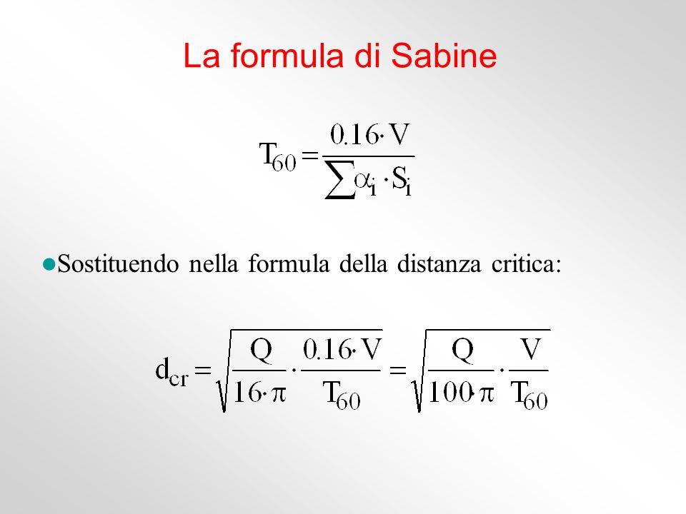 La formula di Sabine Sostituendo nella formula della distanza critica: