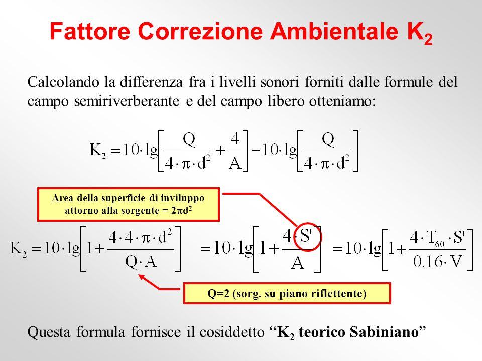 Calcolando la differenza fra i livelli sonori forniti dalle formule del campo semiriverberante e del campo libero otteniamo: Questa formula fornisce i