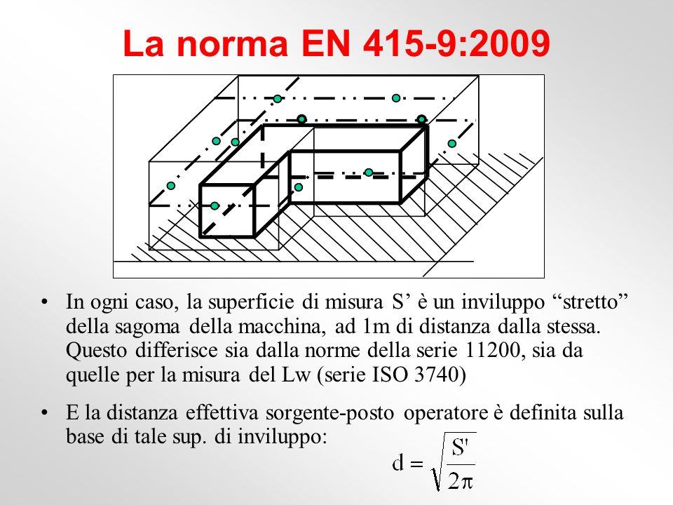 La norma EN 415-9:2009 In ogni caso, la superficie di misura S è un inviluppo stretto della sagoma della macchina, ad 1m di distanza dalla stessa. Que