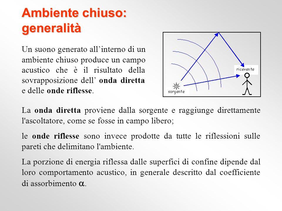 Ambiente chiuso: generalità Un suono generato allinterno di un ambiente chiuso produce un campo acustico che è il risultato della sovrapposizione dell
