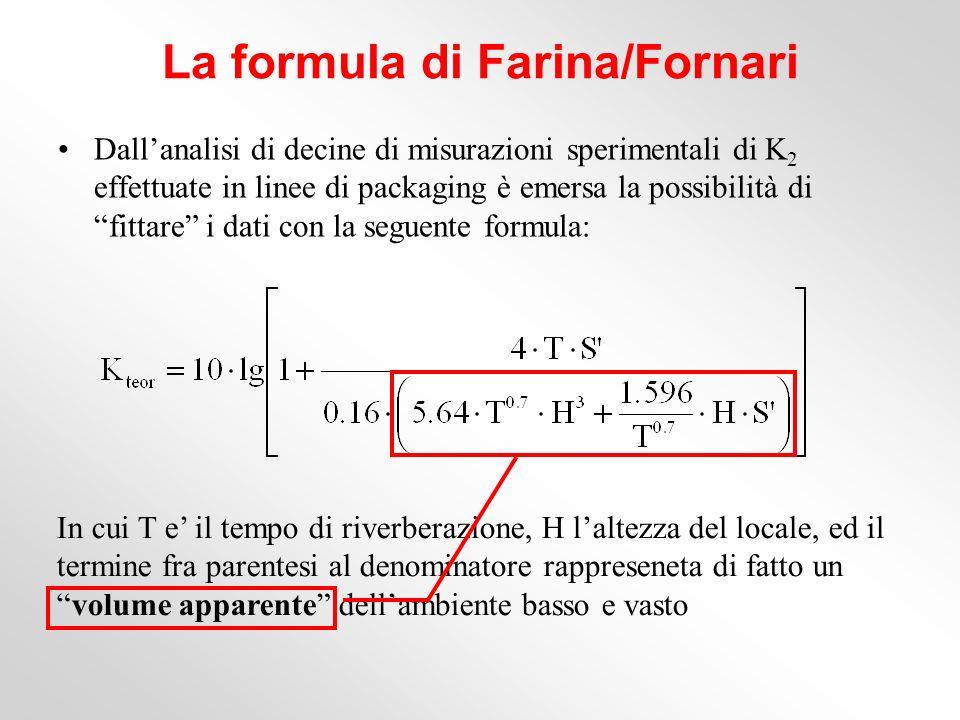 La formula di Farina/Fornari Dallanalisi di decine di misurazioni sperimentali di K 2 effettuate in linee di packaging è emersa la possibilità di fitt
