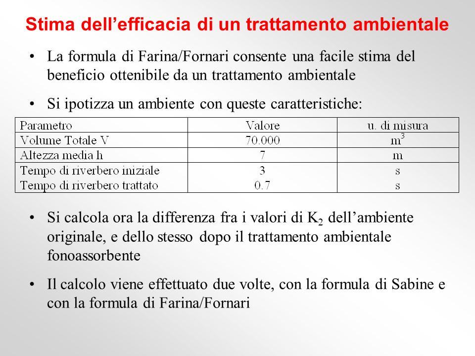 Stima dellefficacia di un trattamento ambientale La formula di Farina/Fornari consente una facile stima del beneficio ottenibile da un trattamento amb