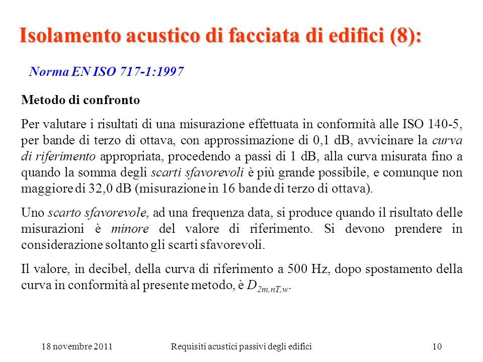 18 novembre 2011Requisiti acustici passivi degli edifici10 Isolamento acustico di facciata di edifici (8): Norma EN ISO 717-1:1997 Metodo di confronto
