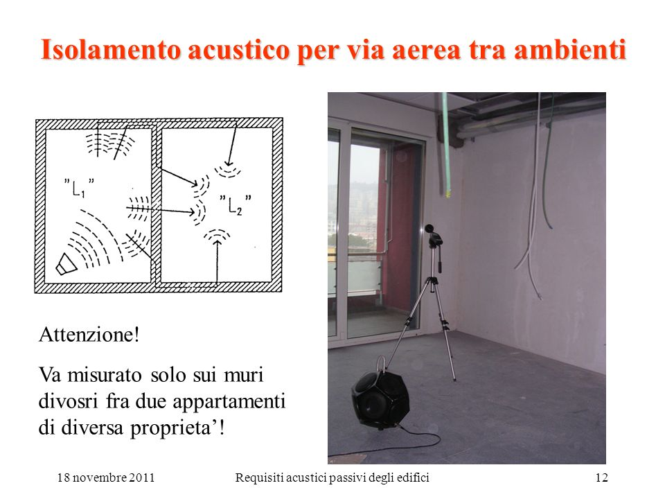 18 novembre 2011Requisiti acustici passivi degli edifici12 Isolamento acustico per via aerea tra ambienti Attenzione! Va misurato solo sui muri divosr