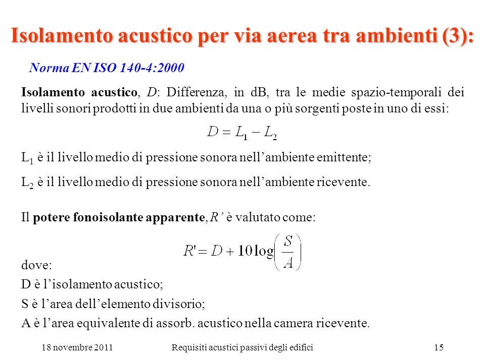 18 novembre 2011Requisiti acustici passivi degli edifici15 Norma EN ISO 140-4:2000 Isolamento acustico per via aerea tra ambienti (3): Isolamento acus