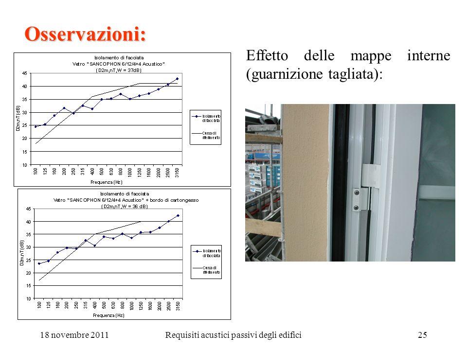 18 novembre 2011Requisiti acustici passivi degli edifici25 Osservazioni: Effetto delle mappe interne (guarnizione tagliata):
