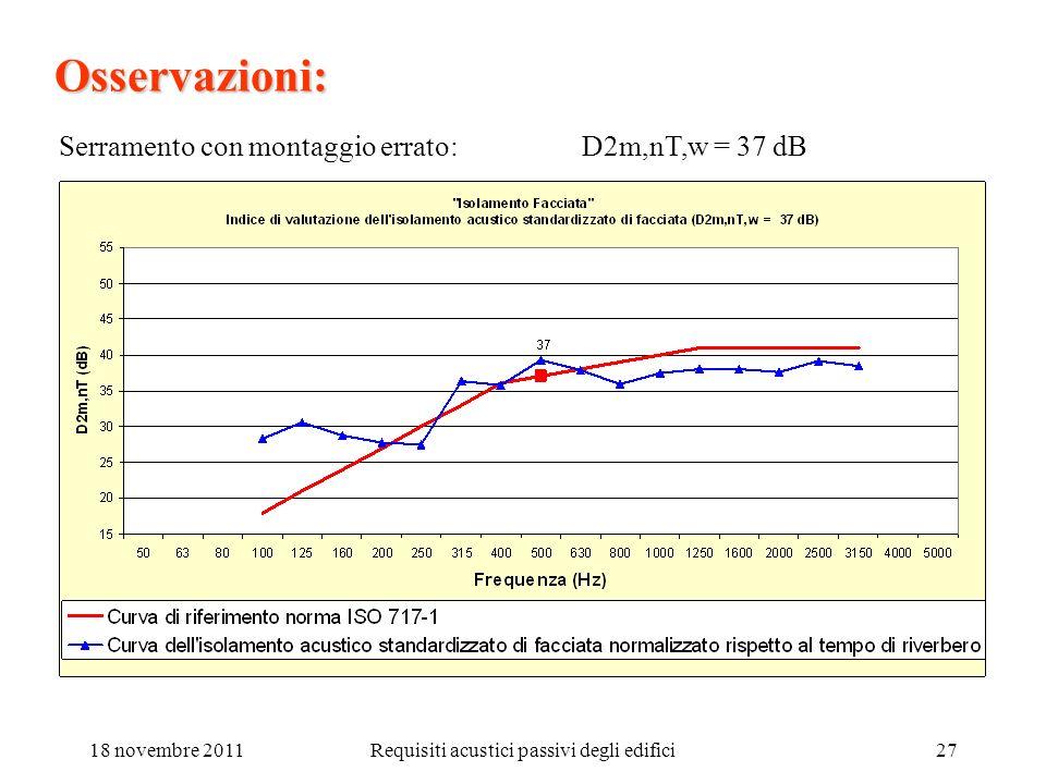 18 novembre 2011Requisiti acustici passivi degli edifici27 Osservazioni: Serramento con montaggio errato:D2m,nT,w = 37 dB