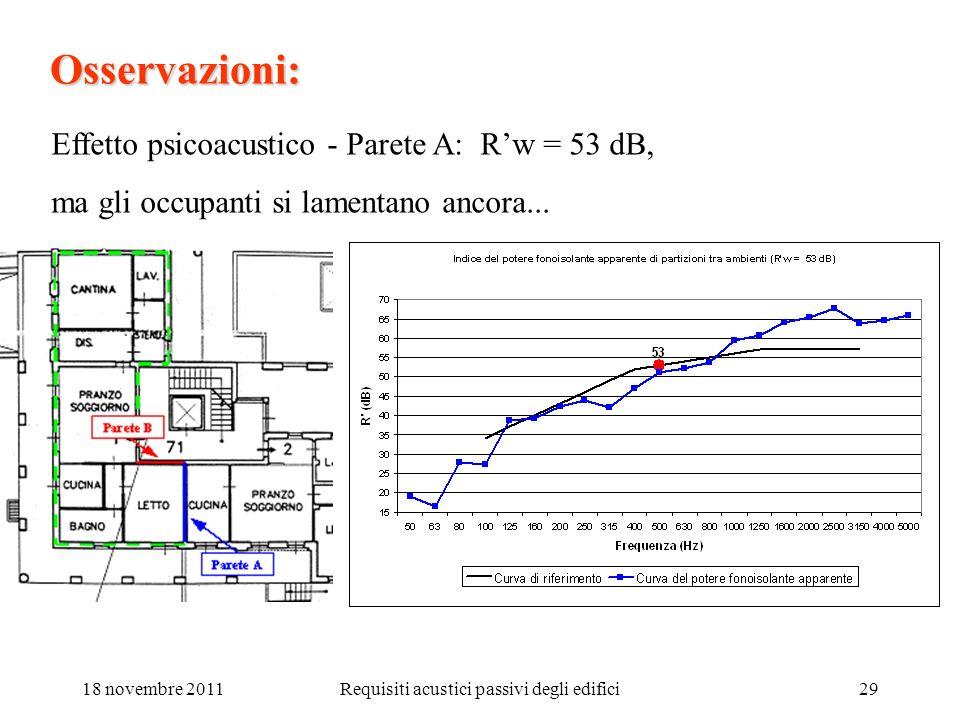 18 novembre 2011Requisiti acustici passivi degli edifici29 Osservazioni: Effetto psicoacustico - Parete A: Rw = 53 dB, ma gli occupanti si lamentano a
