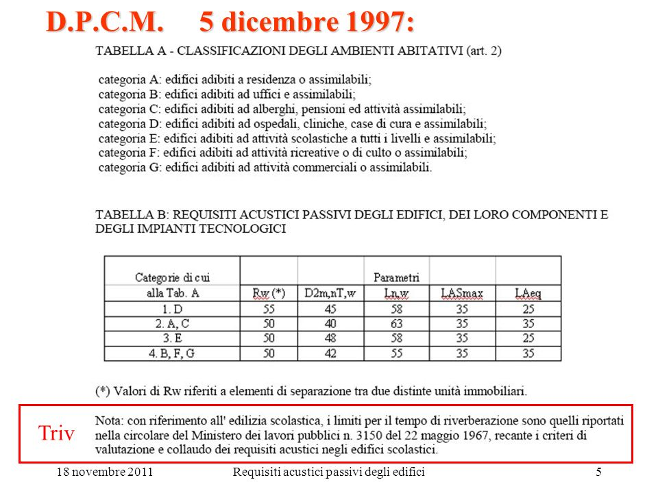 18 novembre 2011Requisiti acustici passivi degli edifici5 D.P.C.M. 5 dicembre 1997: Triv
