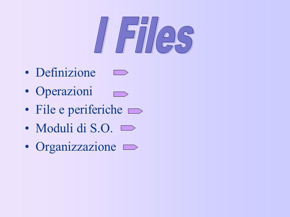 Definizione Operazioni File e periferiche Moduli di S.O. Organizzazione