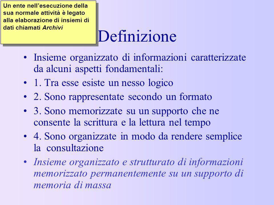 Definizione Insieme organizzato di informazioni caratterizzate da alcuni aspetti fondamentali: 1. Tra esse esiste un nesso logico 2. Sono rappresentat