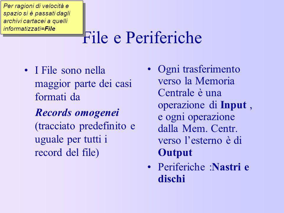 File e Periferiche I File sono nella maggior parte dei casi formati da Records omogenei (tracciato predefinito e uguale per tutti i record del file) O