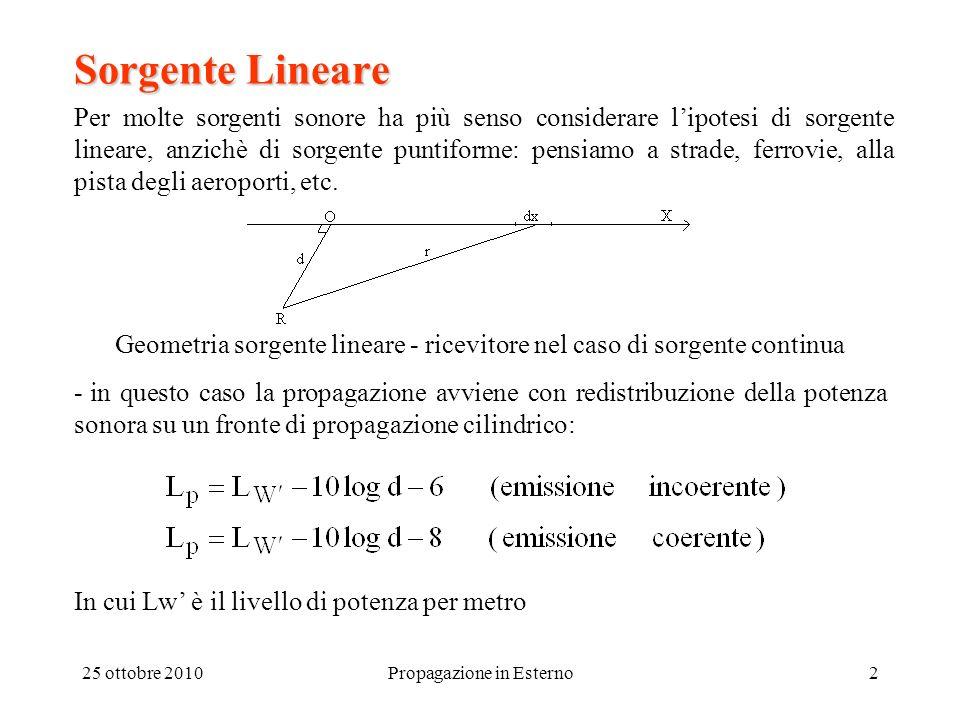 25 ottobre 2010Propagazione in Esterno2 Sorgente Lineare Per molte sorgenti sonore ha più senso considerare lipotesi di sorgente lineare, anzichè di s
