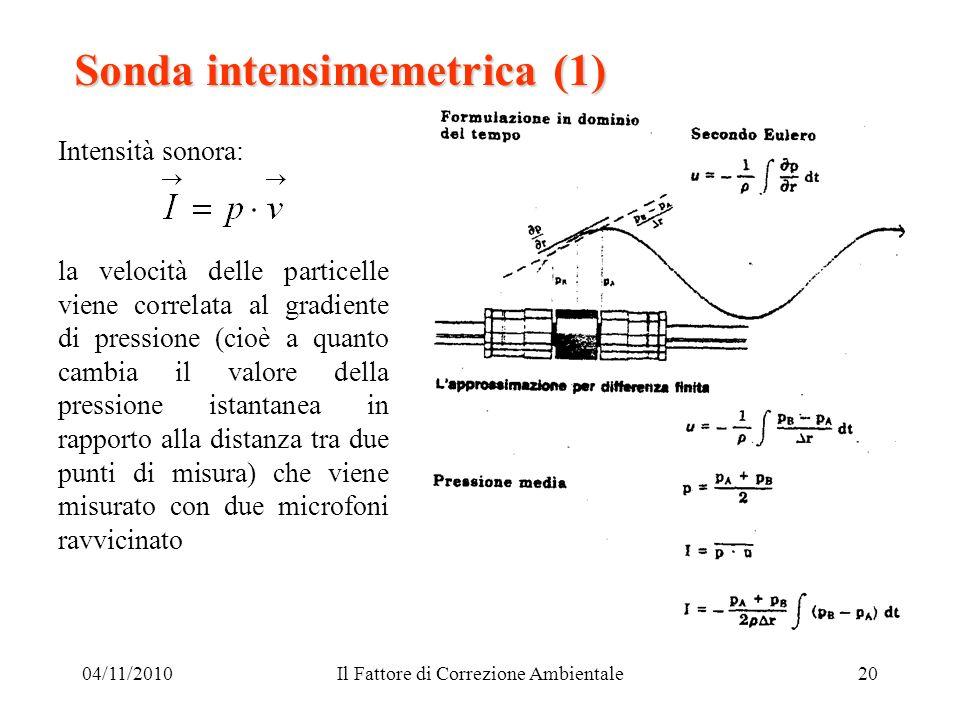 04/11/2010Il Fattore di Correzione Ambientale20 Sonda intensimemetrica (1) Intensità sonora: la velocità delle particelle viene correlata al gradiente