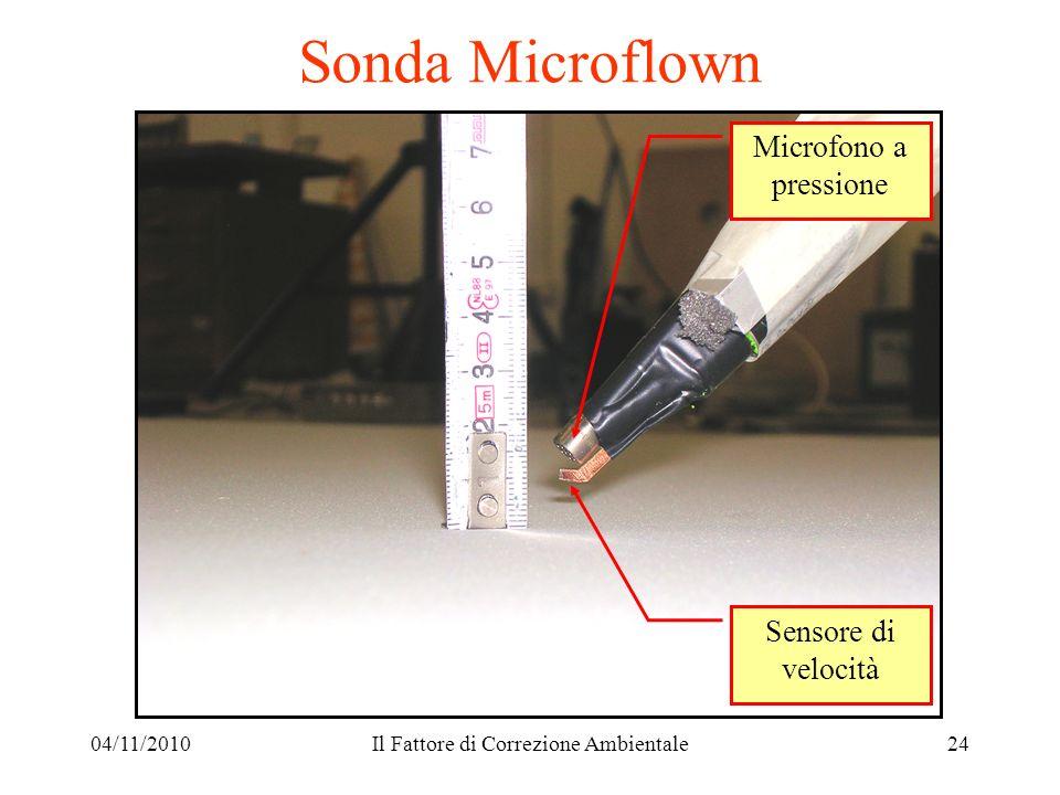 04/11/2010Il Fattore di Correzione Ambientale24 Sonda Microflown Microfono a pressione Sensore di velocità