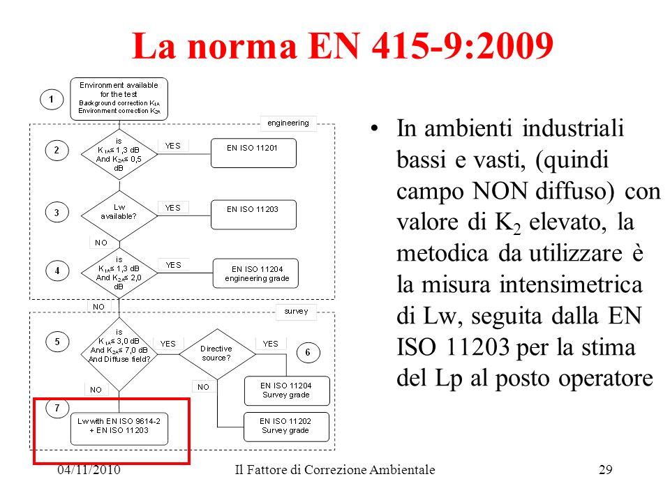 04/11/2010Il Fattore di Correzione Ambientale29 La norma EN 415-9:2009 In ambienti industriali bassi e vasti, (quindi campo NON diffuso) con valore di