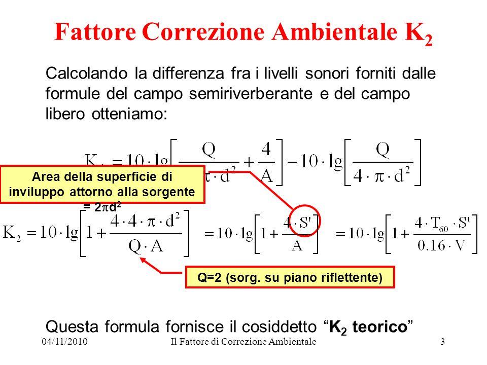 04/11/2010Il Fattore di Correzione Ambientale3 Calcolando la differenza fra i livelli sonori forniti dalle formule del campo semiriverberante e del ca