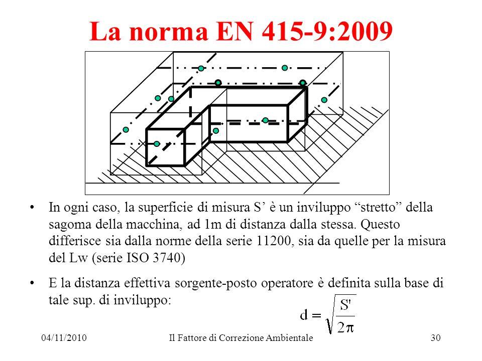 04/11/2010Il Fattore di Correzione Ambientale30 La norma EN 415-9:2009 In ogni caso, la superficie di misura S è un inviluppo stretto della sagoma del