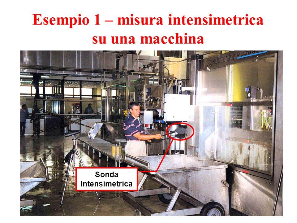 04/11/2010Il Fattore di Correzione Ambientale31 Esempio 1 – misura intensimetrica su una macchina Sonda Intensimetrica