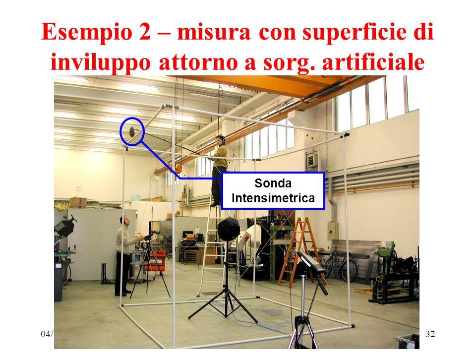 04/11/2010Il Fattore di Correzione Ambientale32 Esempio 2 – misura con superficie di inviluppo attorno a sorg. artificiale Sonda Intensimetrica
