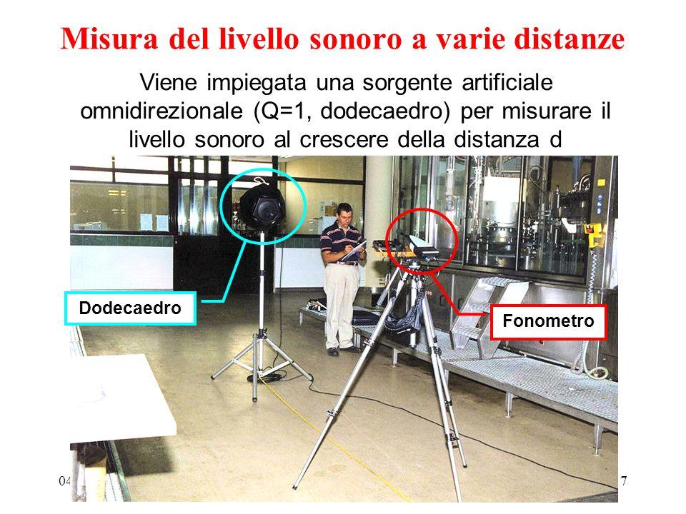 04/11/2010Il Fattore di Correzione Ambientale7 Viene impiegata una sorgente artificiale omnidirezionale (Q=1, dodecaedro) per misurare il livello sono