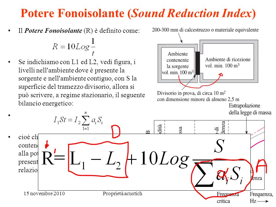 15 novembre 2010Proprietà acustiche dei materiali7 Potere Fonoisolante (Sound Reduction Index) Il Potere Fonoisolante (R) è definito come: Se indichia