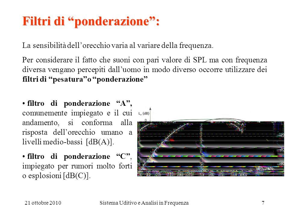 21 ottobre 2010Sistema Uditivo e Analisi in Frequenza8 Mascheramento temporale Dopo un suono forte, per un po di tempo, il sistema uditivo rimane meno sensibile, come mostrato dalla curve di mascheramento di Zwicker.