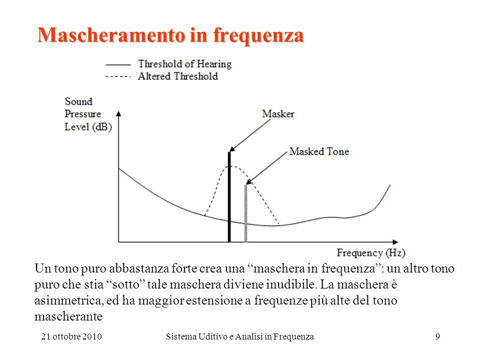 21 ottobre 2010Sistema Uditivo e Analisi in Frequenza9 Mascheramento in frequenza Un tono puro abbastanza forte crea una maschera in frequenza: un alt