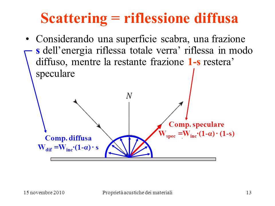 15 novembre 2010Proprietà acustiche dei materiali13 Scattering = riflessione diffusa Considerando una superficie scabra, una frazione s dellenergia ri