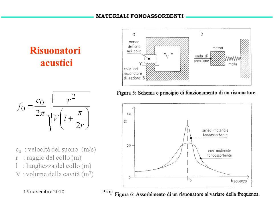 15 novembre 2010Proprietà acustiche dei materiali9 Risuonatori acustici MATERIALI FONOASSORBENTI c 0 : velocità del suono (m/s) r : raggio del collo (