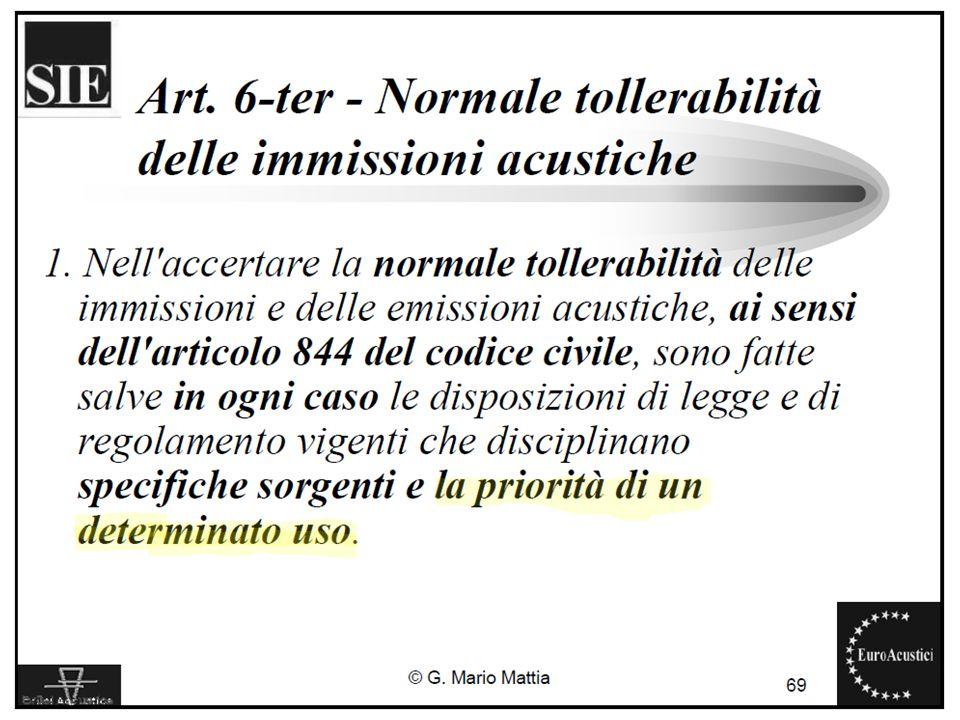 22/11/2010Legislazione sul rumore ambientale13