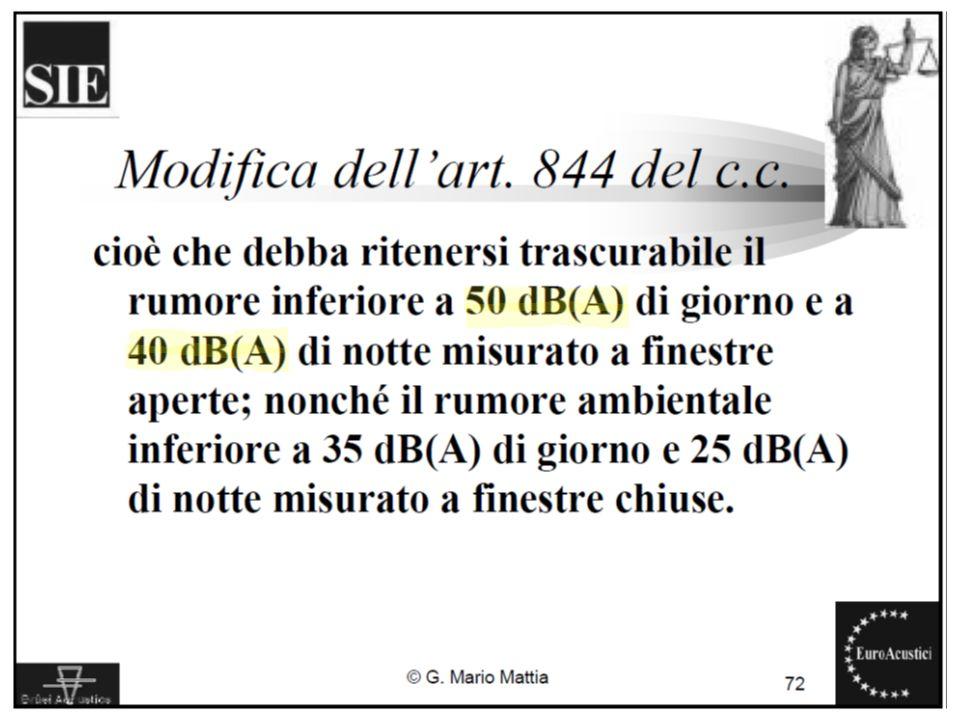 22/11/2010Legislazione sul rumore ambientale15