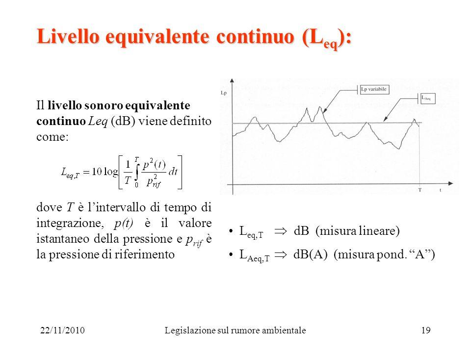 22/11/2010Legislazione sul rumore ambientale19 Livello equivalente continuo (L eq ): Il livello sonoro equivalente continuo Leq (dB) viene definito co