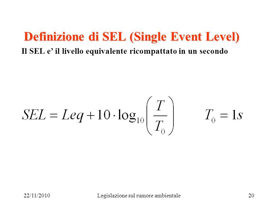 22/11/2010Legislazione sul rumore ambientale20 Definizione di SEL (Single Event Level) Il SEL e il livello equivalente ricompattato in un secondo