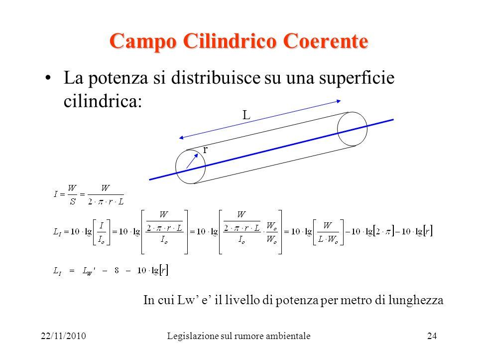 22/11/2010Legislazione sul rumore ambientale24 Campo Cilindrico Coerente La potenza si distribuisce su una superficie cilindrica: r L In cui Lw e il l