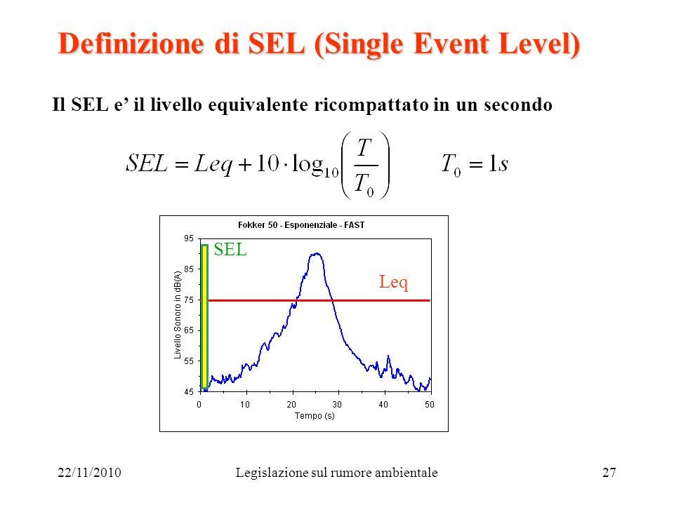 22/11/2010Legislazione sul rumore ambientale27 Definizione di SEL (Single Event Level) Il SEL e il livello equivalente ricompattato in un secondo Leq