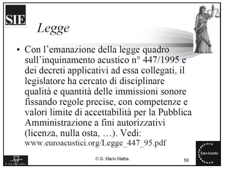 22/11/2010Legislazione sul rumore ambientale3