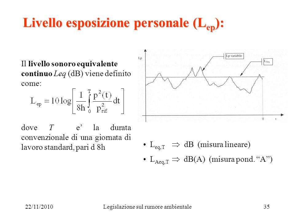22/11/2010Legislazione sul rumore ambientale35 Livello esposizione personale (L ep ): Il livello sonoro equivalente continuo Leq (dB) viene definito c