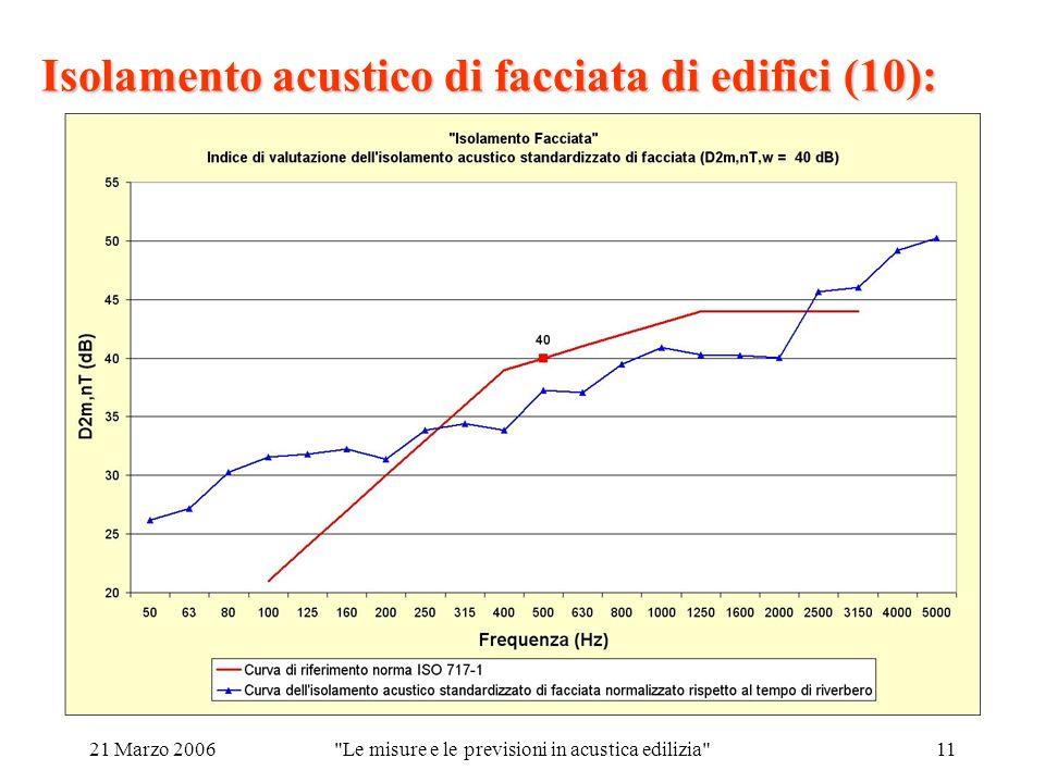 21 Marzo 2006 Le misure e le previsioni in acustica edilizia 11 Isolamento acustico di facciata di edifici (10):