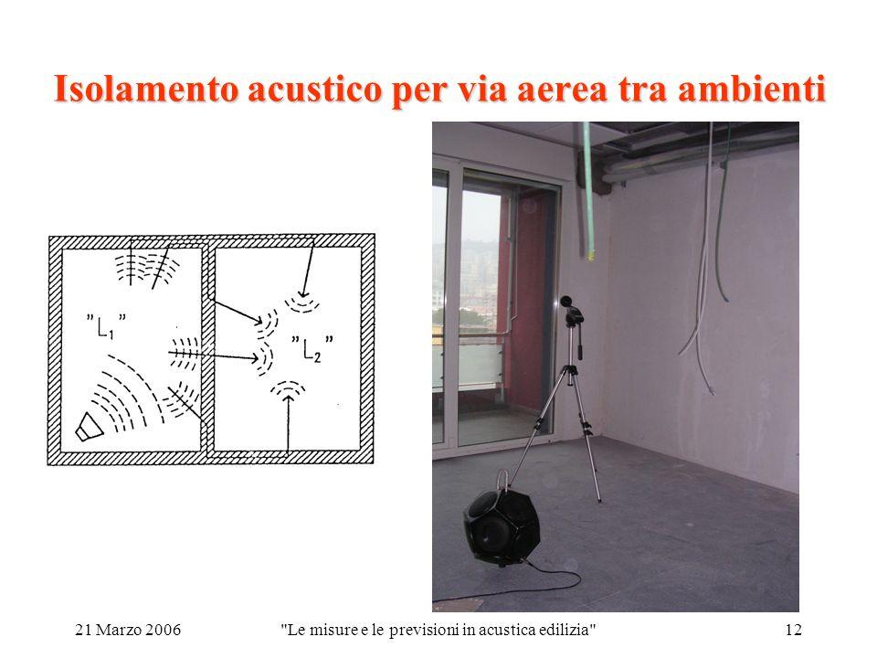 21 Marzo 2006 Le misure e le previsioni in acustica edilizia 12 Isolamento acustico per via aerea tra ambienti