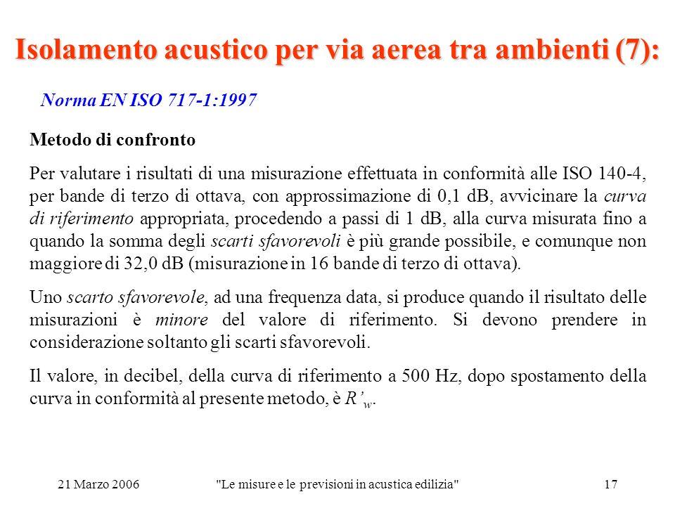 21 Marzo 2006 Le misure e le previsioni in acustica edilizia 17 Norma EN ISO 717-1:1997 Metodo di confronto Per valutare i risultati di una misurazione effettuata in conformità alle ISO 140-4, per bande di terzo di ottava, con approssimazione di 0,1 dB, avvicinare la curva di riferimento appropriata, procedendo a passi di 1 dB, alla curva misurata fino a quando la somma degli scarti sfavorevoli è più grande possibile, e comunque non maggiore di 32,0 dB (misurazione in 16 bande di terzo di ottava).